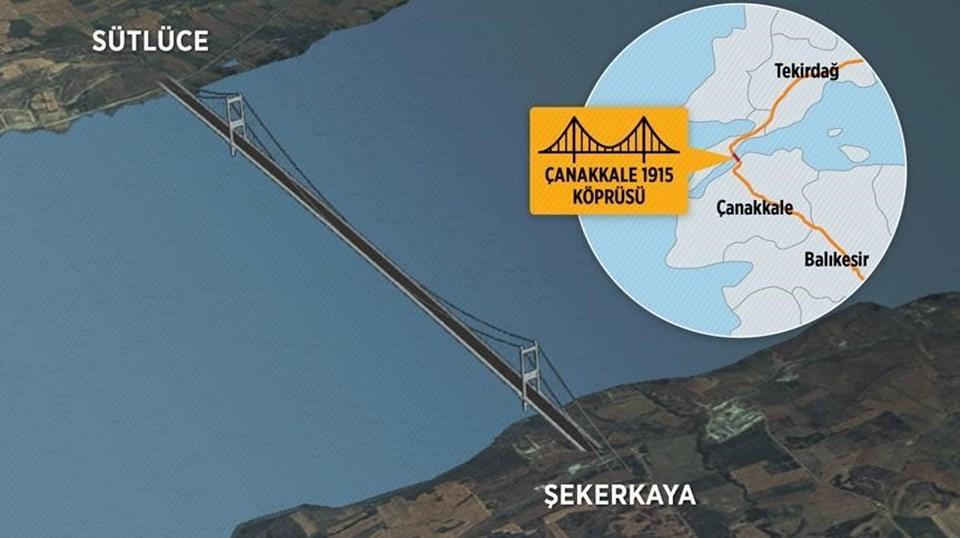 Çanakkale Köprüsü'nün İhalesi 26 Ocak'ta