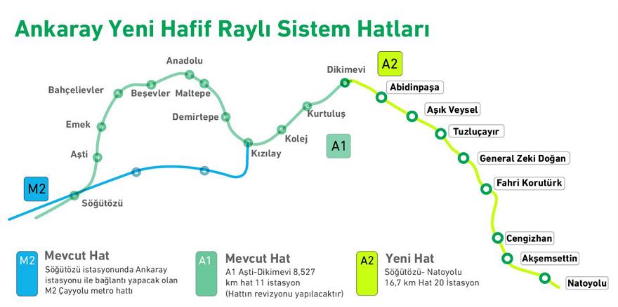 Ankara Dikimevi-Natoyolu Metro İhalesini Metro İstanbul Kazandı