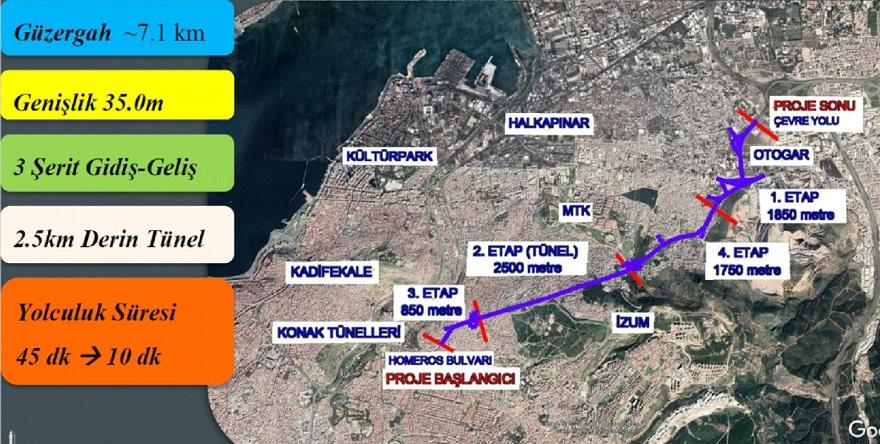 Buca Bornova Tünel Projesinin İhale Tarihi Belli Oldu