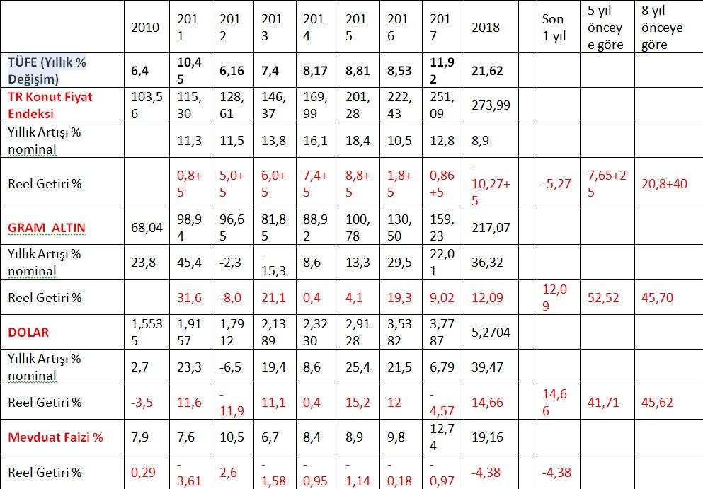 konut-istatistikleri.jpg