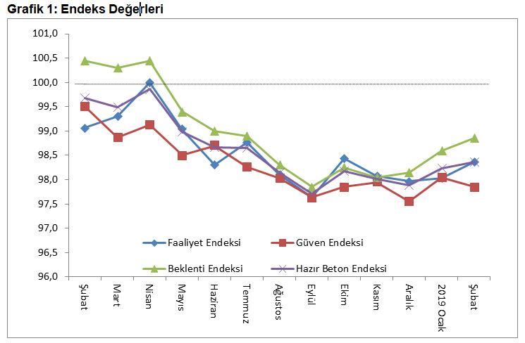 turkiye-insaat-sektoru.jpg